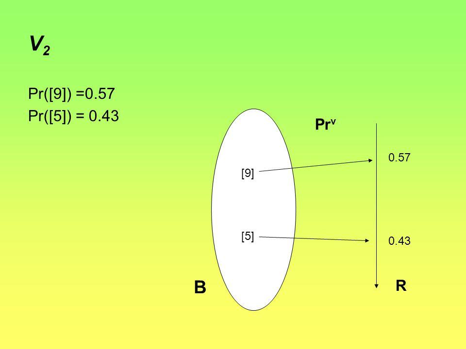 V2 Pr([9]) =0.57 Pr([5]) = 0.43 Prv 0.57 0.43 { [9] [5] B R